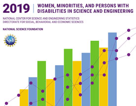 Women, Minorities, & Persons with Disabilities in S&E